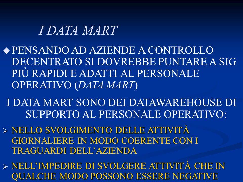 I DATA MART SONO DEI DATAWAREHOUSE DI SUPPORTO AL PERSONALE OPERATIVO: