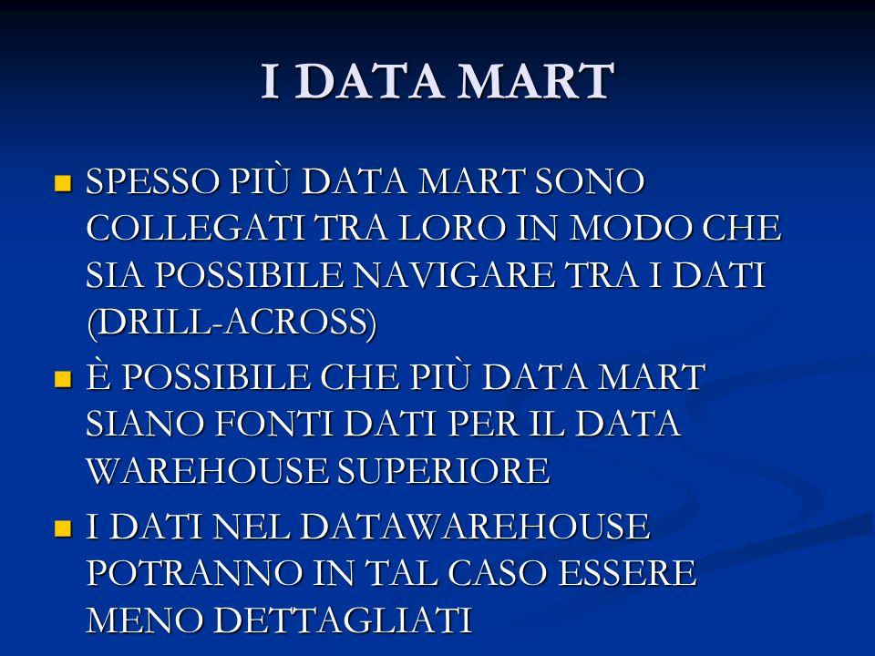 I DATA MART SPESSO PIÙ DATA MART SONO COLLEGATI TRA LORO IN MODO CHE SIA POSSIBILE NAVIGARE TRA I DATI (DRILL-ACROSS)