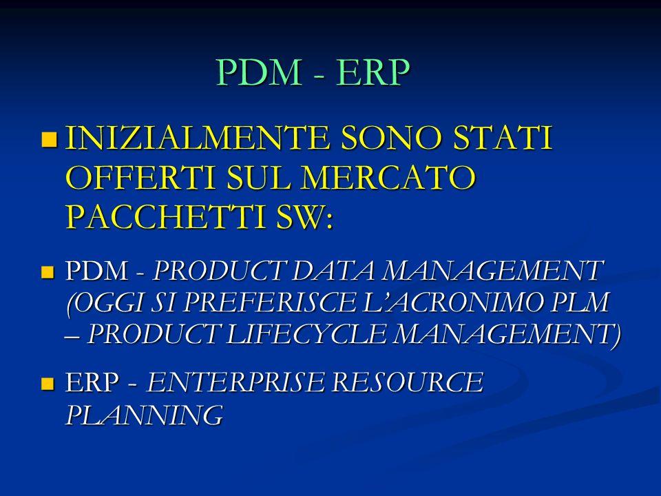 PDM - ERP INIZIALMENTE SONO STATI OFFERTI SUL MERCATO PACCHETTI SW: