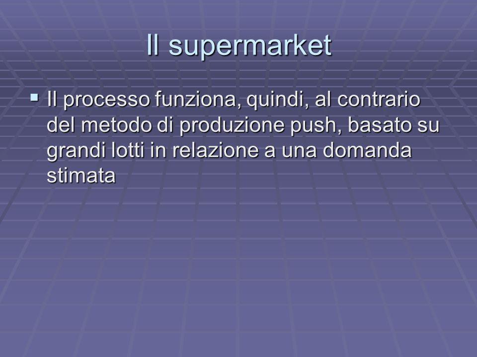 Il supermarket Il processo funziona, quindi, al contrario del metodo di produzione push, basato su grandi lotti in relazione a una domanda stimata.