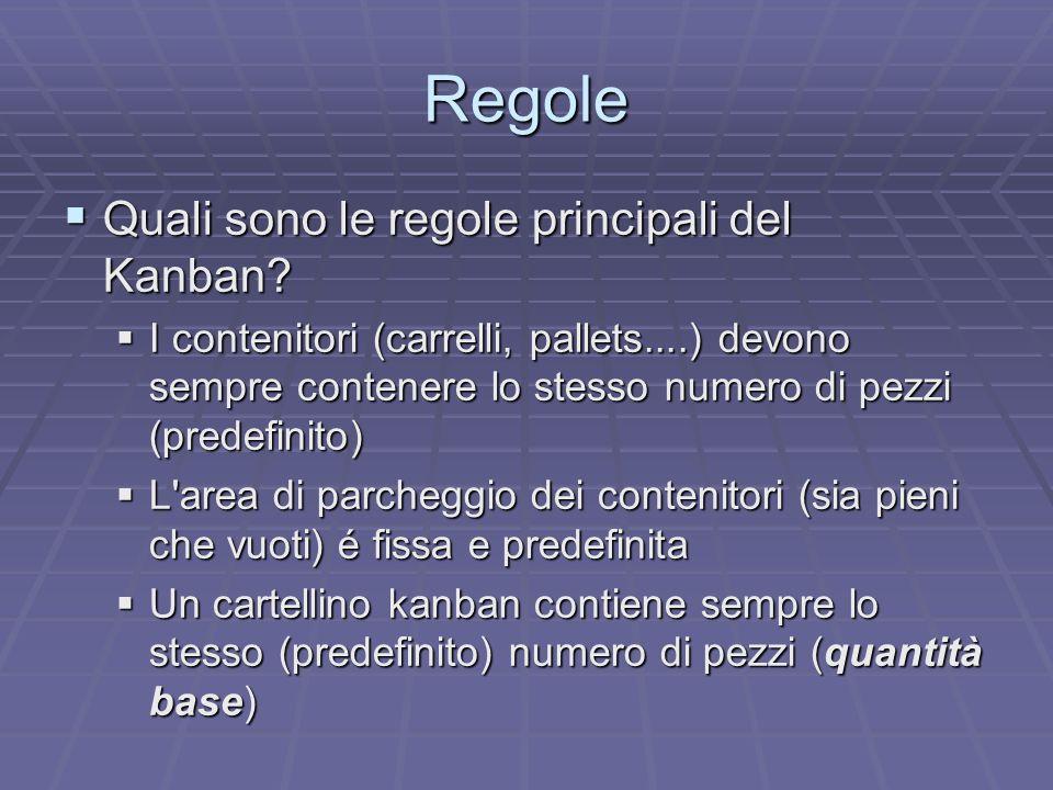 Regole Quali sono le regole principali del Kanban