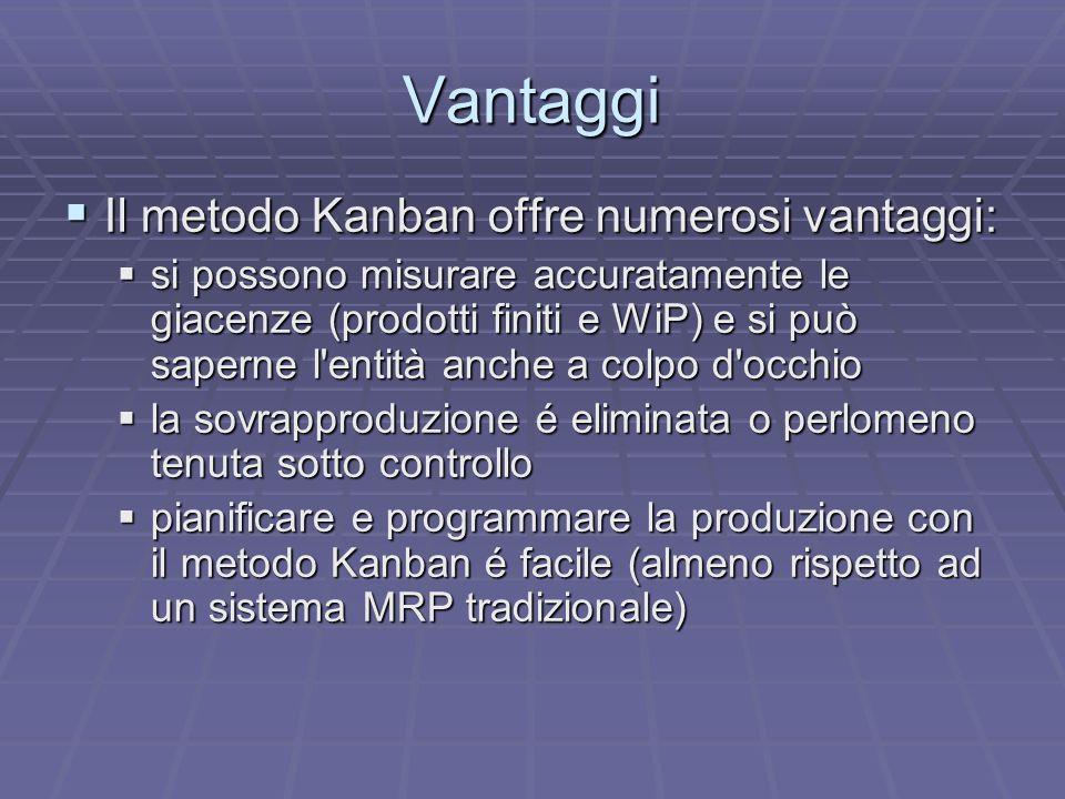 Vantaggi Il metodo Kanban offre numerosi vantaggi: