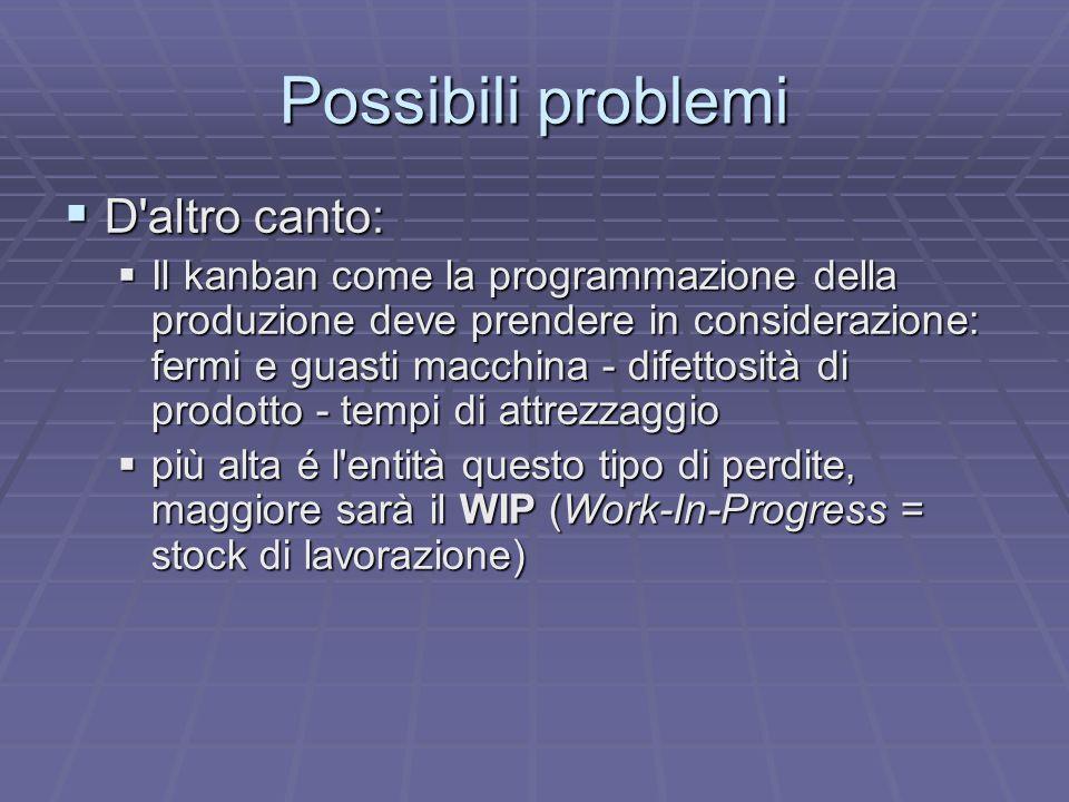 Possibili problemi D altro canto: