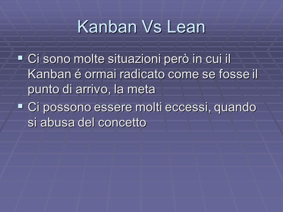 Kanban Vs Lean Ci sono molte situazioni però in cui il Kanban é ormai radicato come se fosse il punto di arrivo, la meta.