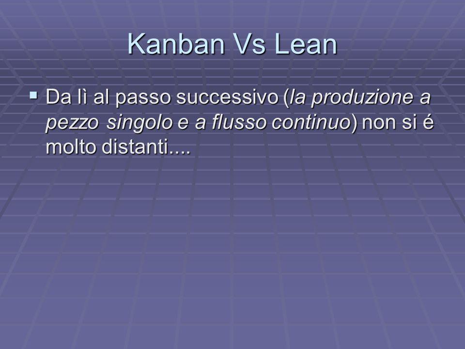 Kanban Vs Lean Da lì al passo successivo (la produzione a pezzo singolo e a flusso continuo) non si é molto distanti....