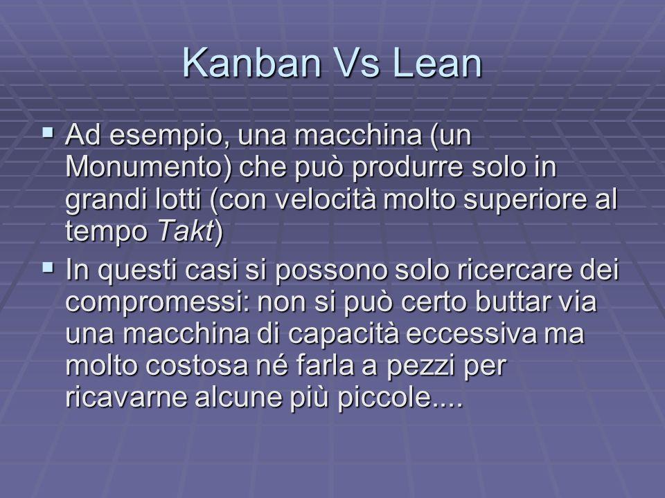 Kanban Vs Lean Ad esempio, una macchina (un Monumento) che può produrre solo in grandi lotti (con velocità molto superiore al tempo Takt)