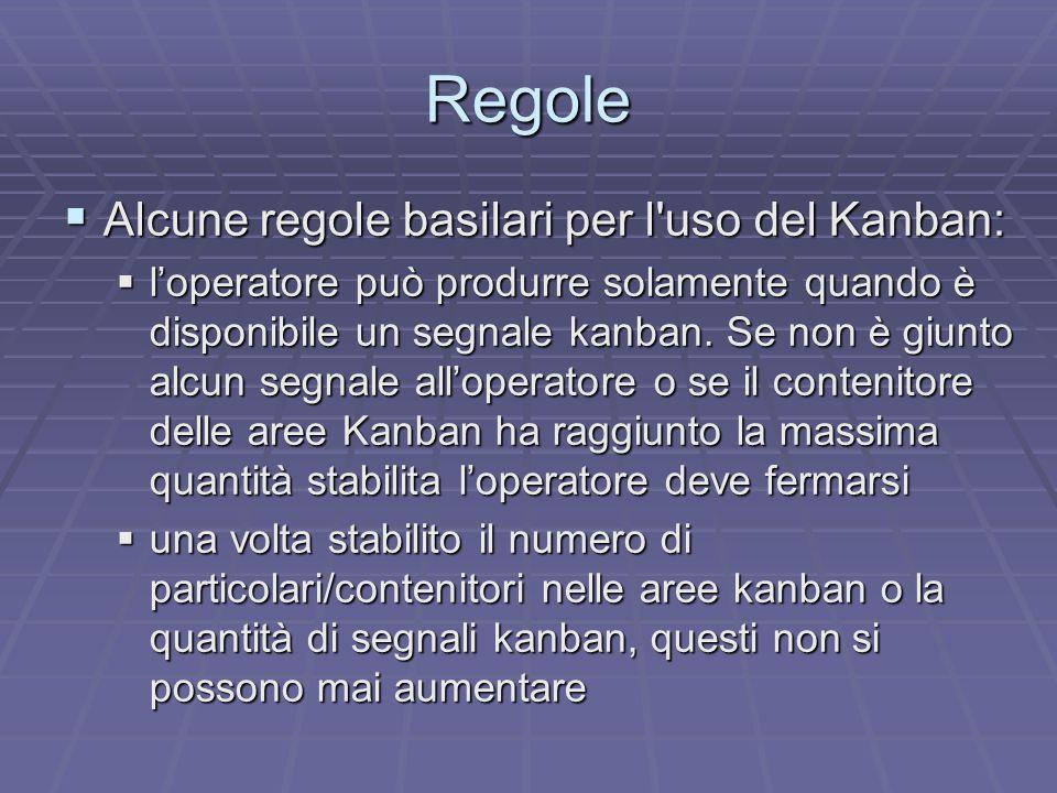 Regole Alcune regole basilari per l uso del Kanban: