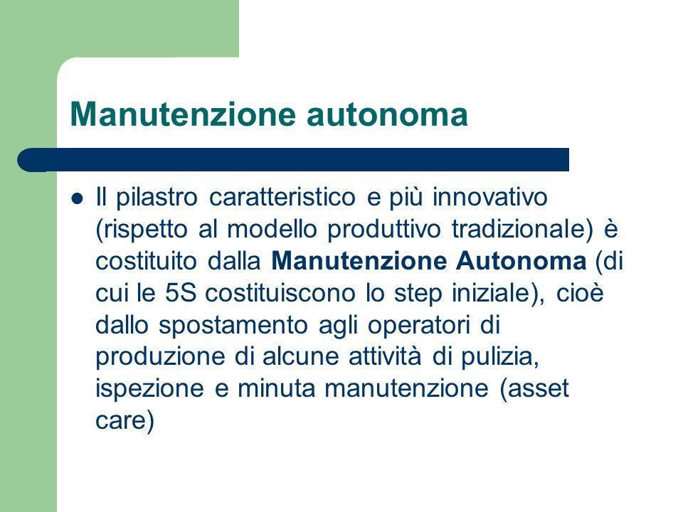Manutenzione autonoma