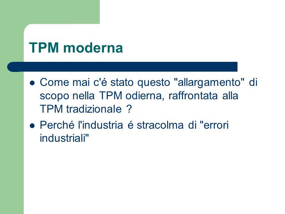 TPM moderna Come mai c é stato questo allargamento di scopo nella TPM odierna, raffrontata alla TPM tradizionale