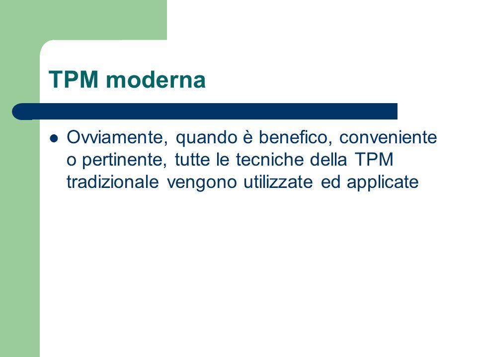 TPM modernaOvviamente, quando è benefico, conveniente o pertinente, tutte le tecniche della TPM tradizionale vengono utilizzate ed applicate.