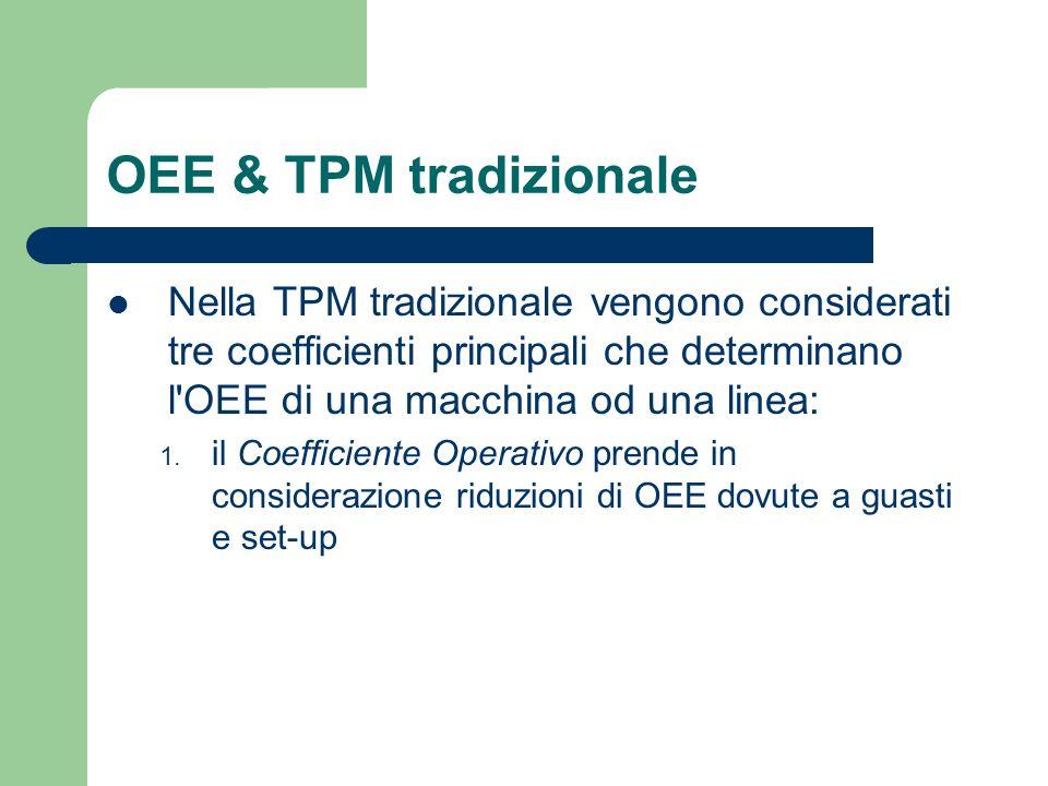 OEE & TPM tradizionale Nella TPM tradizionale vengono considerati tre coefficienti principali che determinano l OEE di una macchina od una linea: