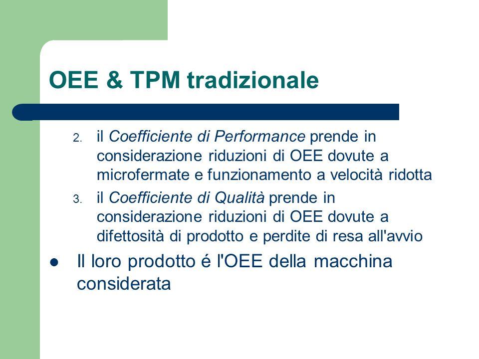 OEE & TPM tradizionale