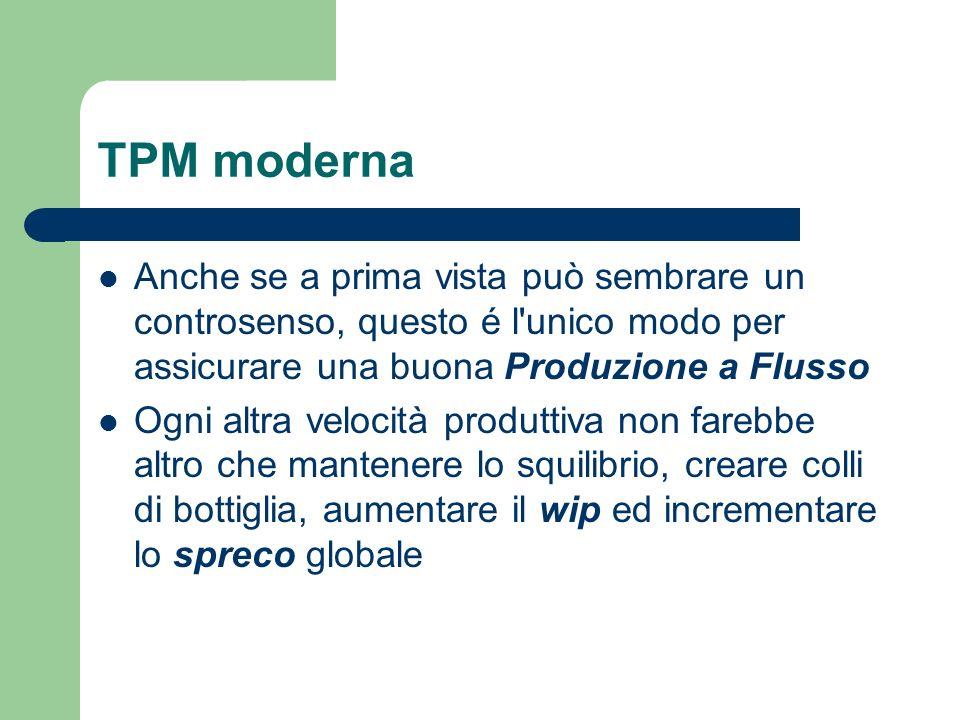 TPM moderna Anche se a prima vista può sembrare un controsenso, questo é l unico modo per assicurare una buona Produzione a Flusso.
