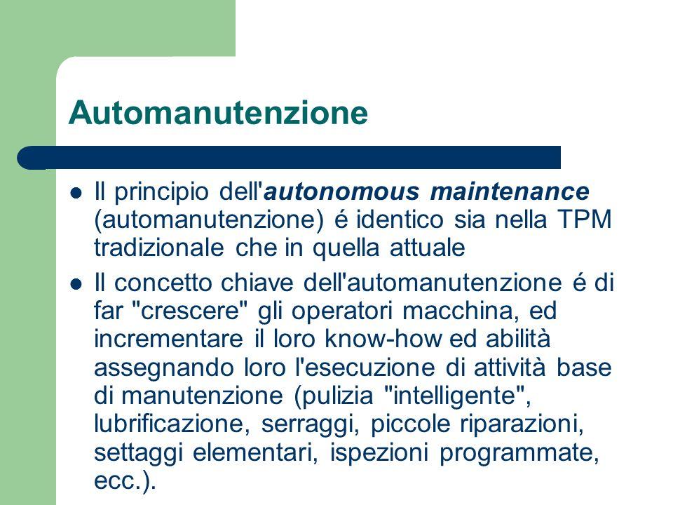 Automanutenzione Il principio dell autonomous maintenance (automanutenzione) é identico sia nella TPM tradizionale che in quella attuale.