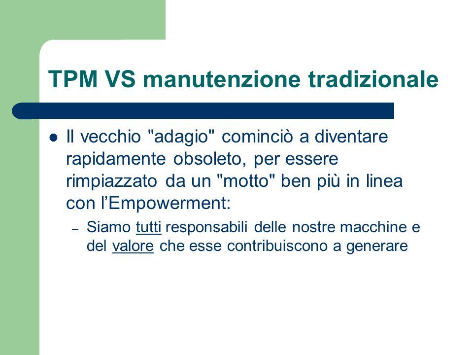 TPM VS manutenzione tradizionale
