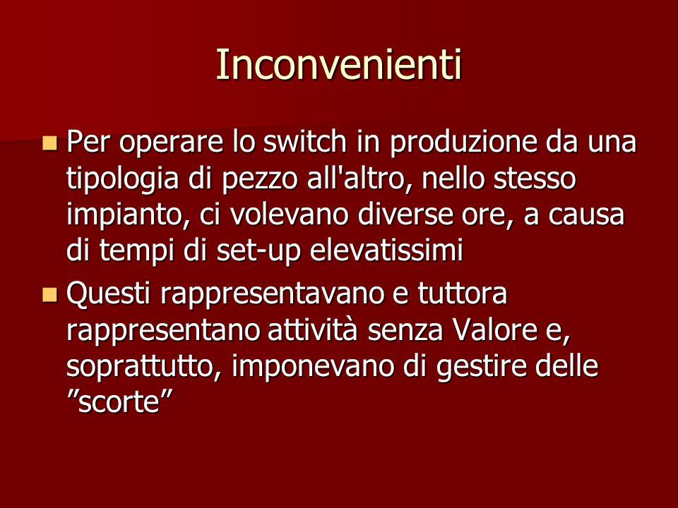 Inconvenienti