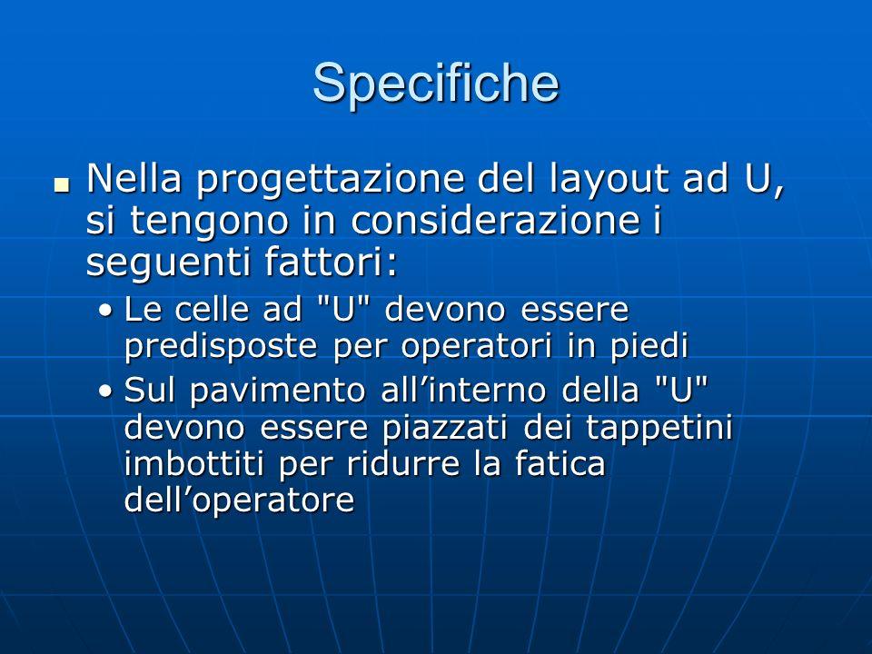 Specifiche Nella progettazione del layout ad U, si tengono in considerazione i seguenti fattori: