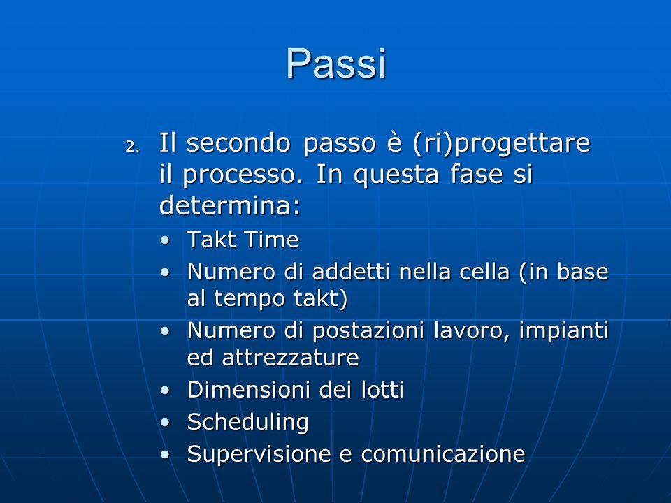 Passi Il secondo passo è (ri)progettare il processo. In questa fase si determina: Takt Time. Numero di addetti nella cella (in base al tempo takt)