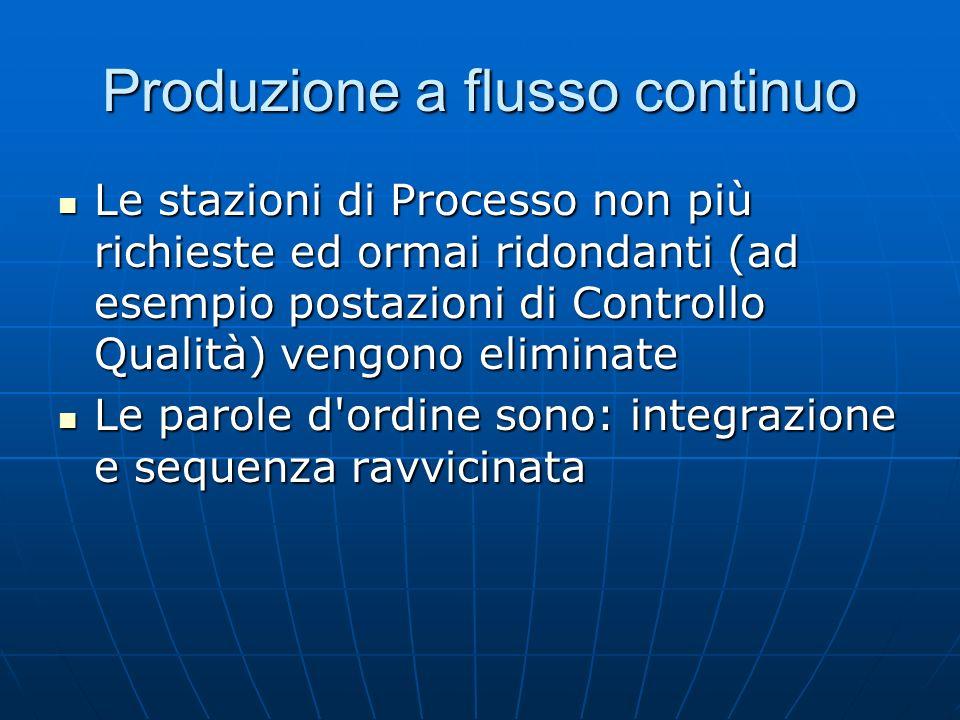 Produzione a flusso continuo