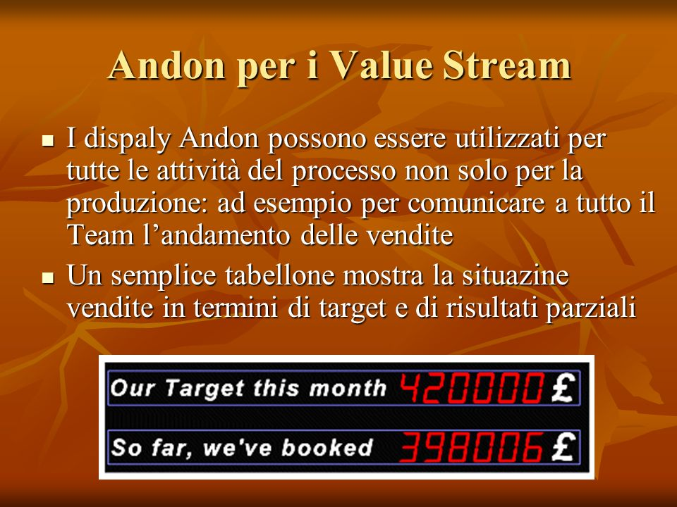 Andon per i Value Stream