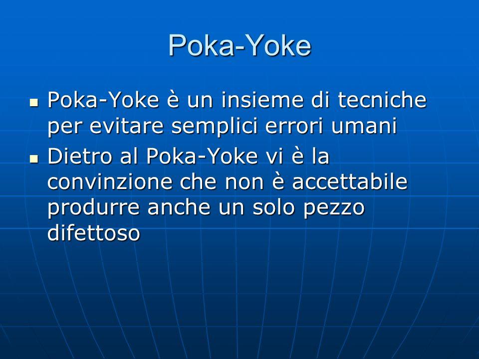 Poka-Yoke Poka-Yoke è un insieme di tecniche per evitare semplici errori umani.