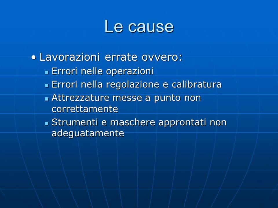 Le cause Lavorazioni errate ovvero: Errori nelle operazioni