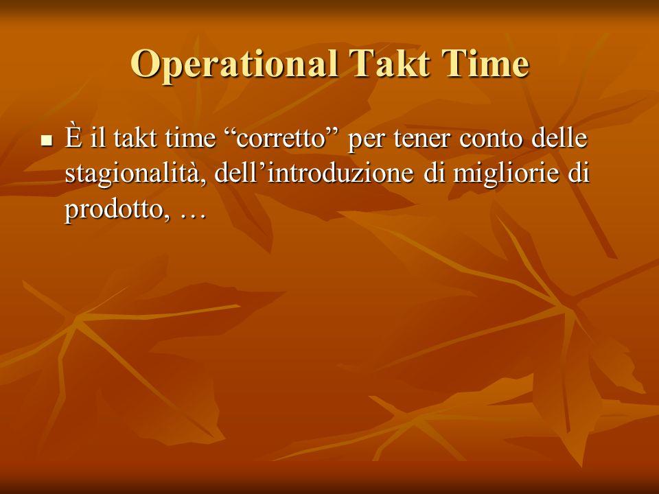 Operational Takt Time È il takt time corretto per tener conto delle stagionalità, dell'introduzione di migliorie di prodotto, …
