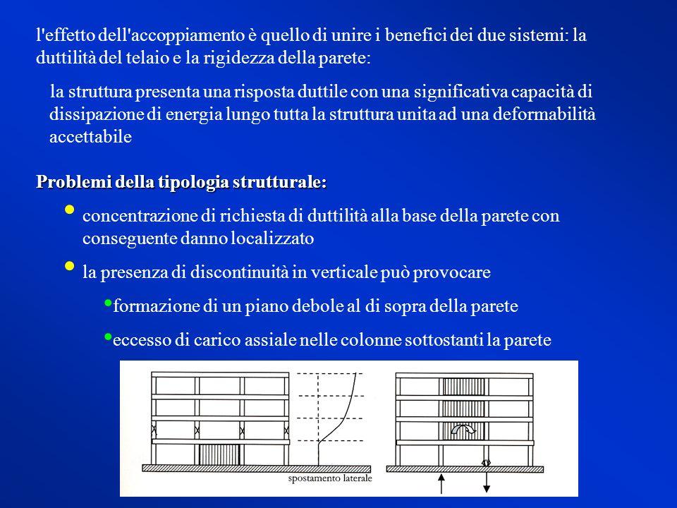l effetto dell accoppiamento è quello di unire i benefici dei due sistemi: la duttilità del telaio e la rigidezza della parete: