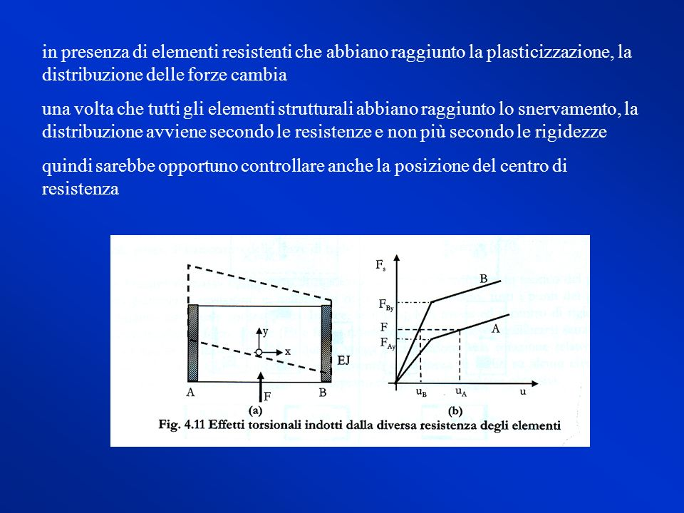in presenza di elementi resistenti che abbiano raggiunto la plasticizzazione, la distribuzione delle forze cambia