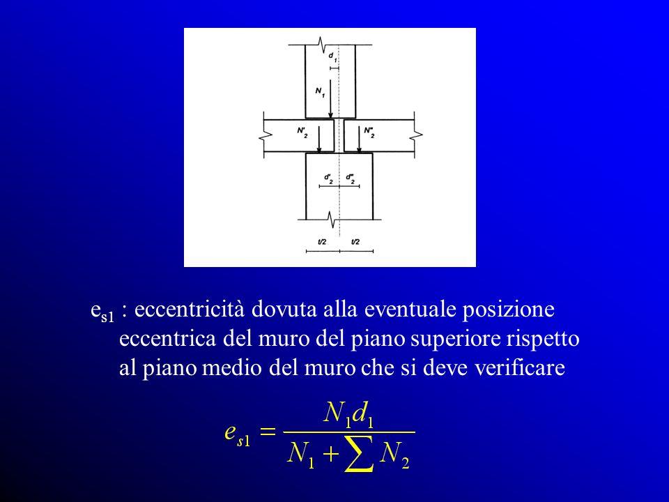 es1 : eccentricità dovuta alla eventuale posizione eccentrica del muro del piano superiore rispetto al piano medio del muro che si deve verificare