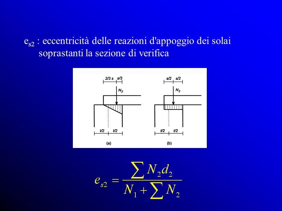 es2 : eccentricità delle reazioni d appoggio dei solai soprastanti la sezione di verifica