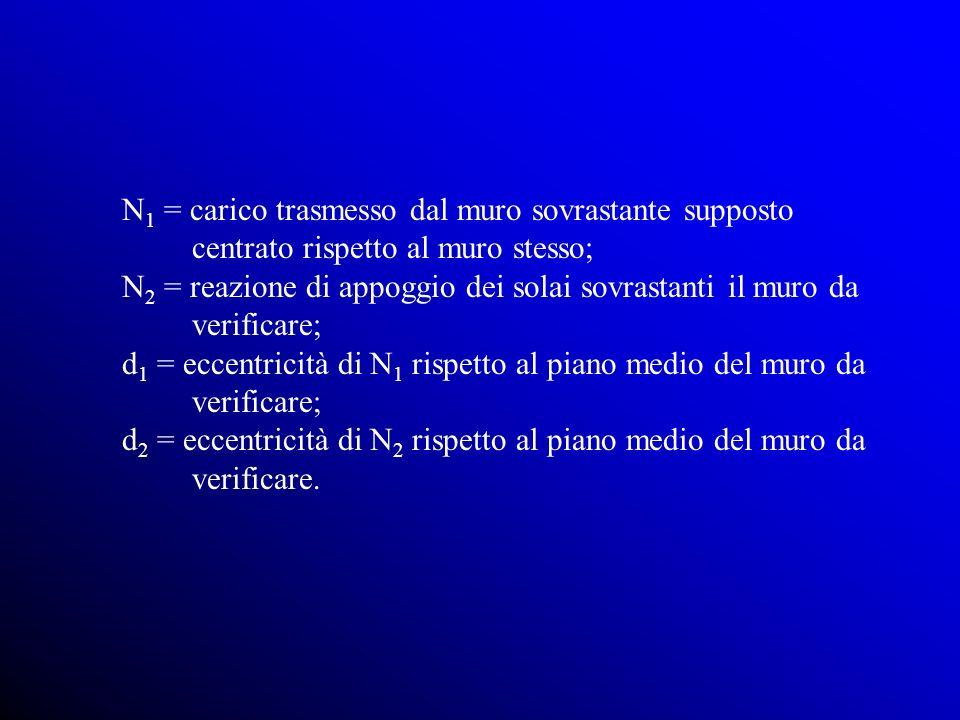 N1 = carico trasmesso dal muro sovrastante supposto centrato rispetto al muro stesso;