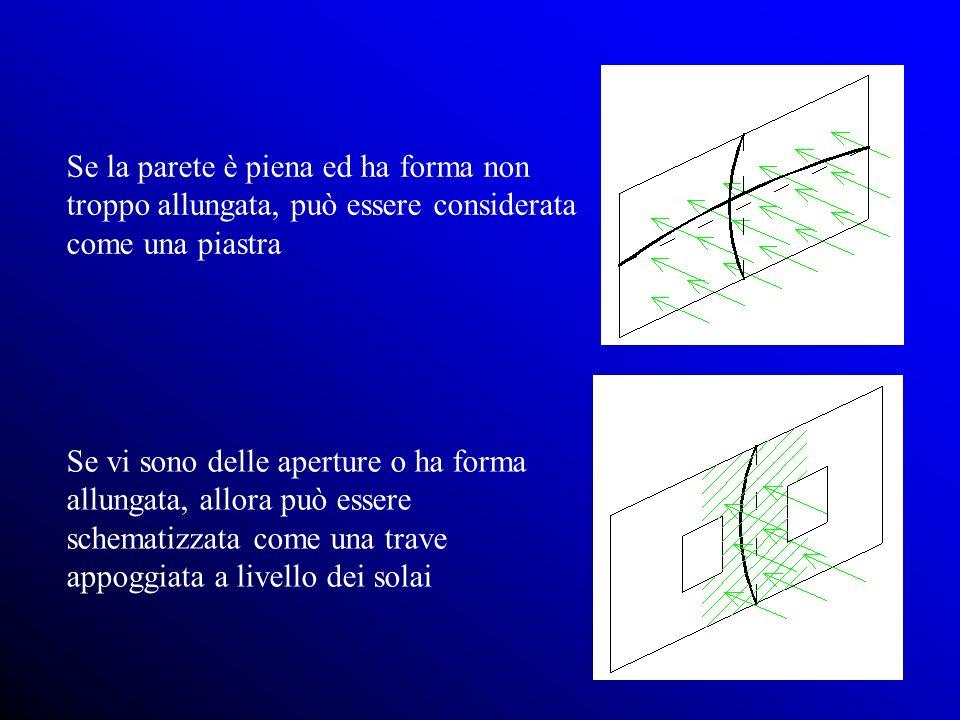 Se la parete è piena ed ha forma non troppo allungata, può essere considerata come una piastra