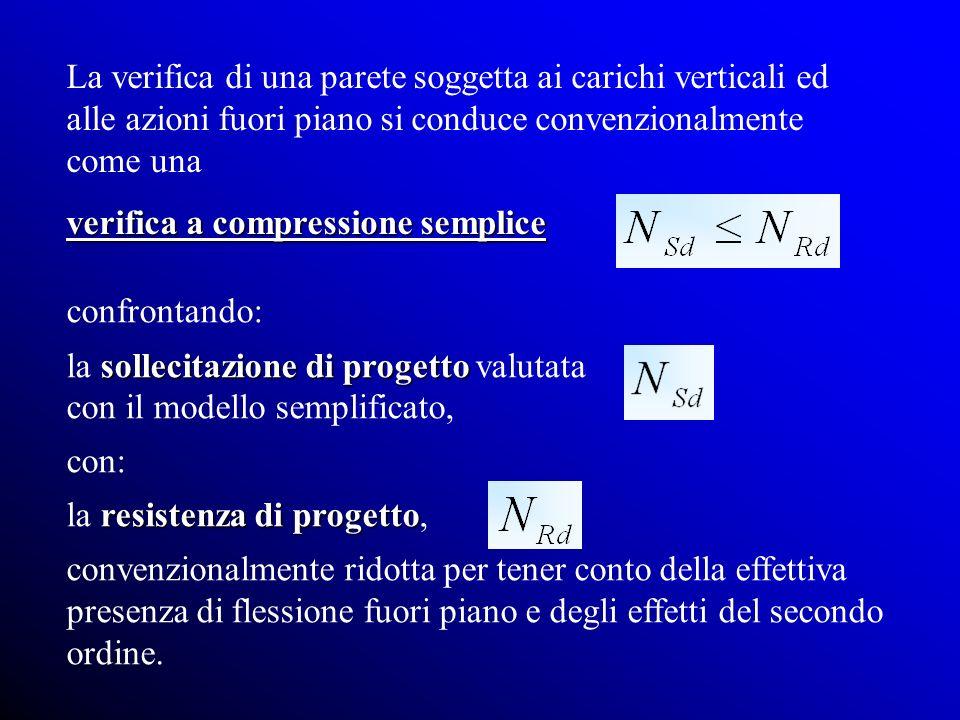 La verifica di una parete soggetta ai carichi verticali ed alle azioni fuori piano si conduce convenzionalmente come una