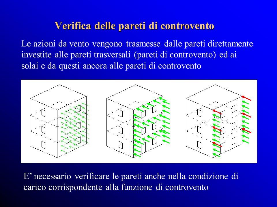 Verifica delle pareti di controvento