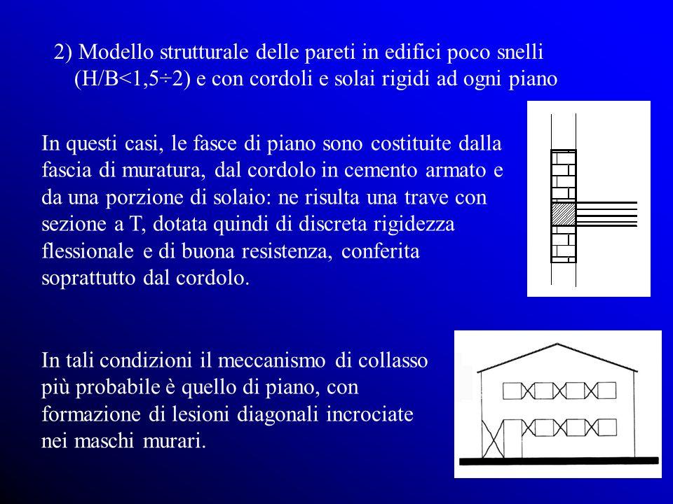 2) Modello strutturale delle pareti in edifici poco snelli (H/B<1,5÷2) e con cordoli e solai rigidi ad ogni piano