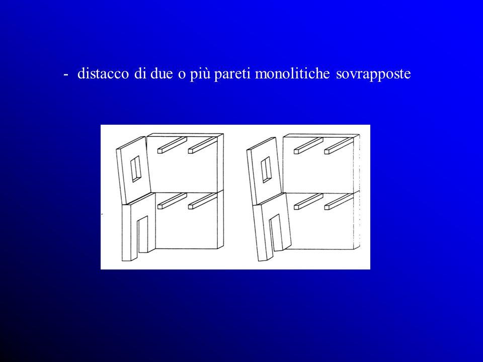 distacco di due o più pareti monolitiche sovrapposte