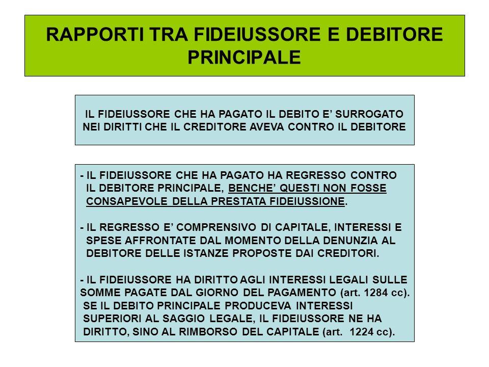 RAPPORTI TRA FIDEIUSSORE E DEBITORE PRINCIPALE