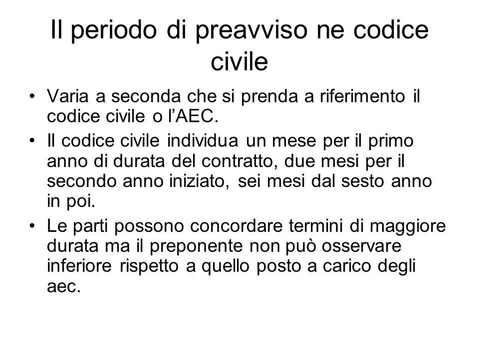 Il periodo di preavviso ne codice civile