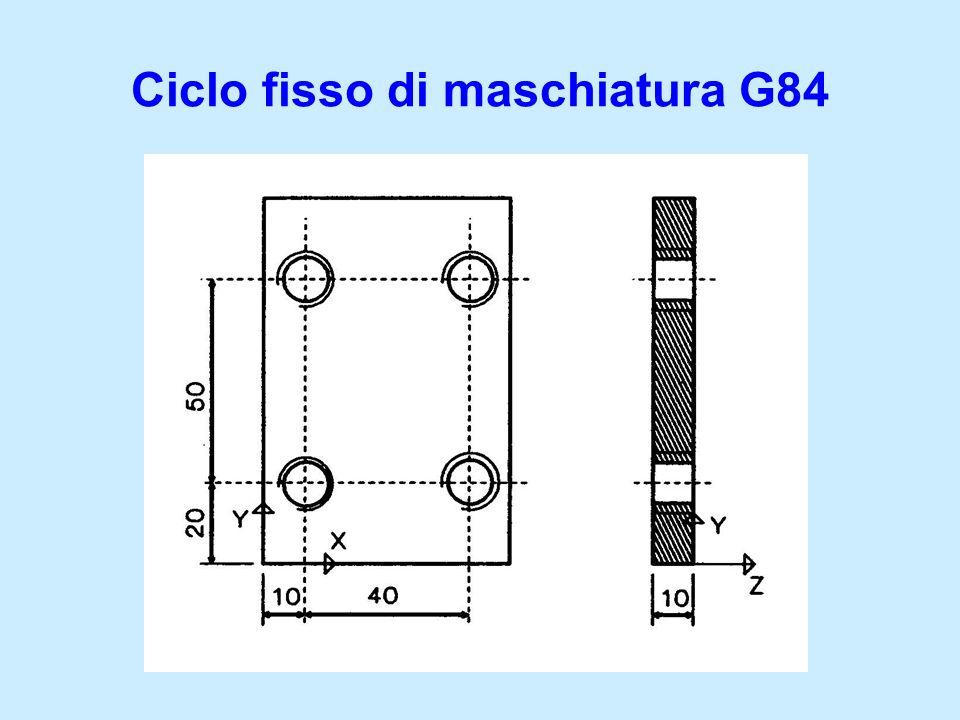 Ciclo fisso di maschiatura G84