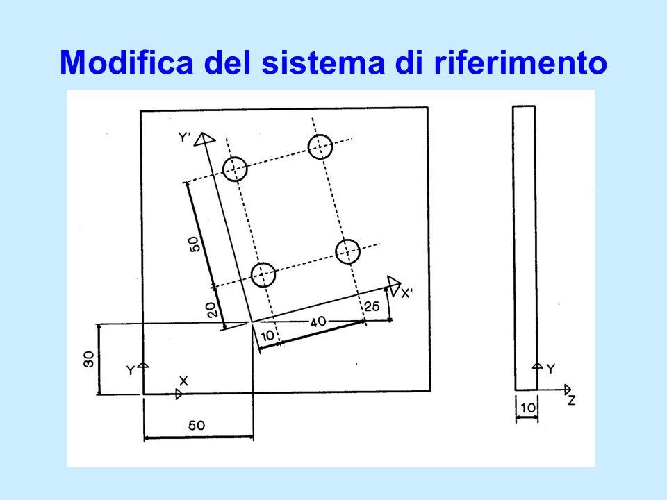 Modifica del sistema di riferimento