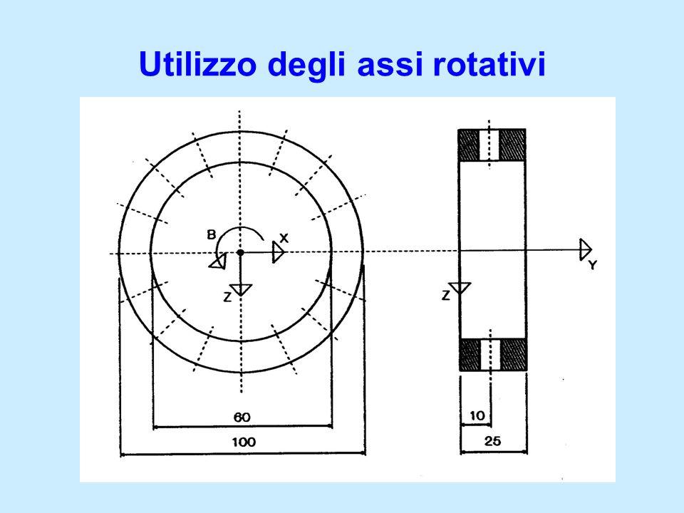 Utilizzo degli assi rotativi