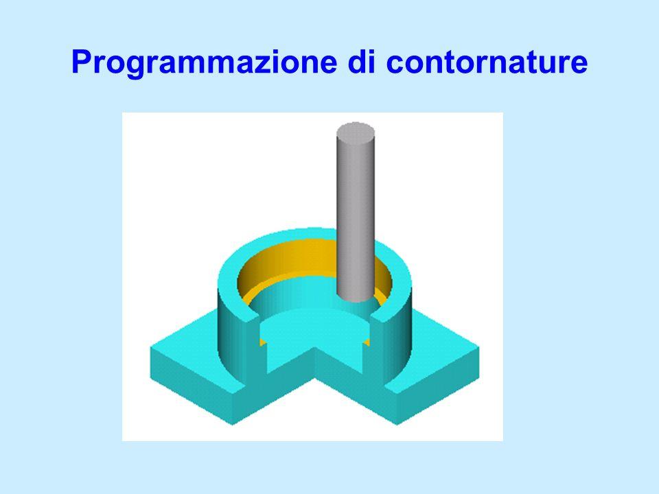 Programmazione di contornature