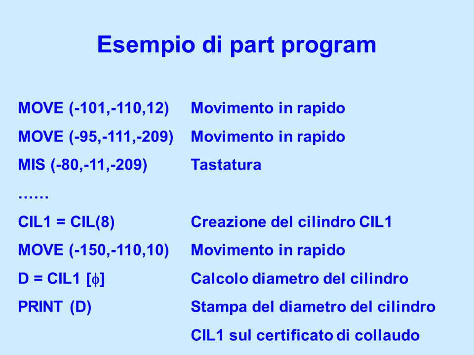 Esempio di part program