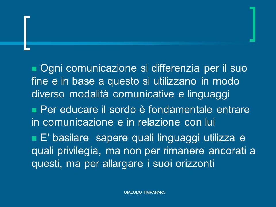 Ogni comunicazione si differenzia per il suo fine e in base a questo si utilizzano in modo diverso modalità comunicative e linguaggi