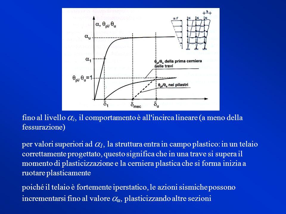 fino al livello a1, il comportamento è all incirca lineare (a meno della fessurazione)