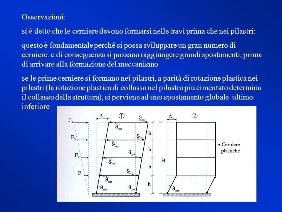Osservazioni: si è detto che le cerniere devono formarsi nelle travi prima che nei pilastri: