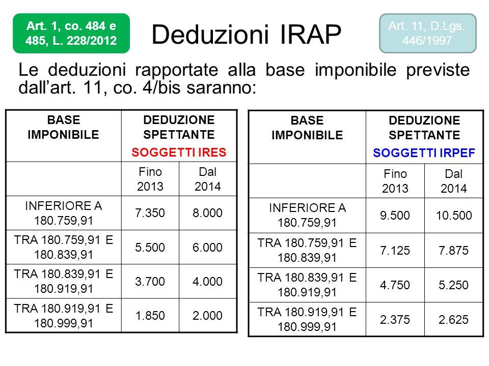 Art. 1, co. 484 e 485, L. 228/2012 Deduzioni IRAP. Art. 11, D.Lgs. 446/1997.