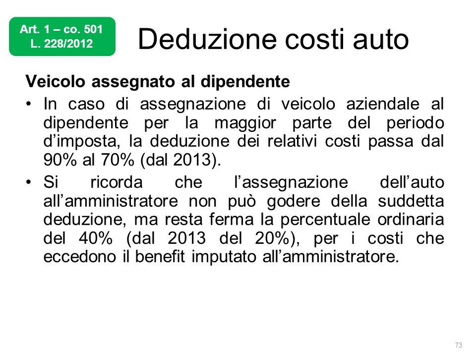 Deduzione costi auto Veicolo assegnato al dipendente
