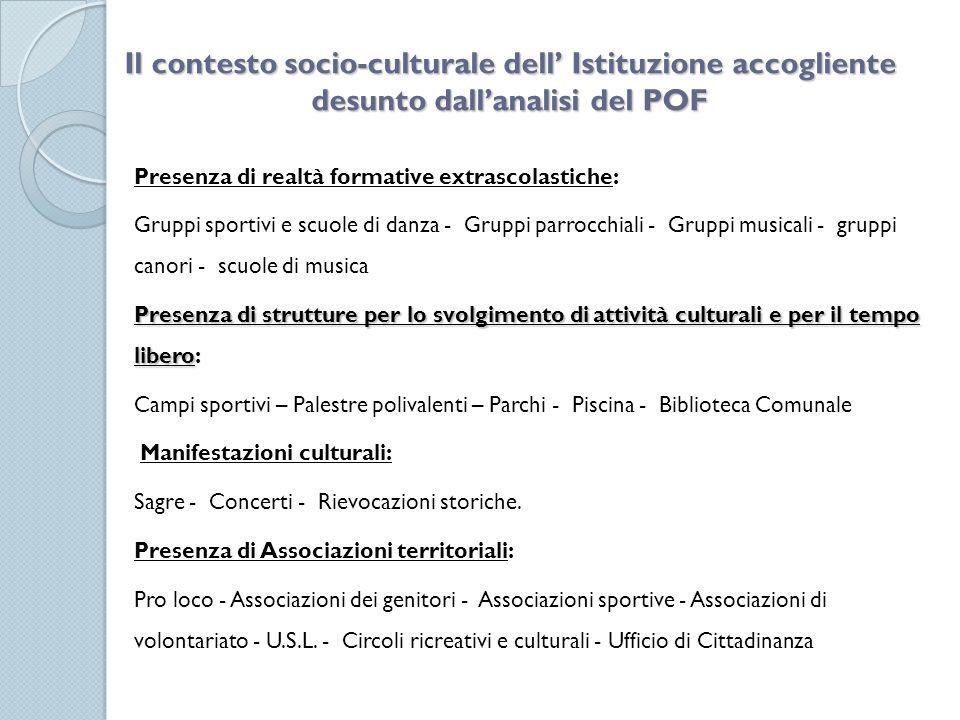 Il contesto socio-culturale dell' Istituzione accogliente desunto dall'analisi del POF